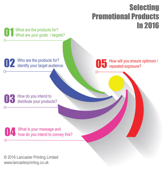 Selecting Promotional Products | Our Top Five Tips